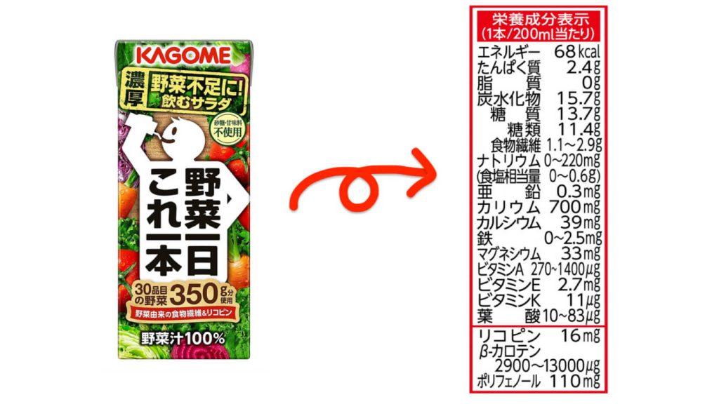 『野菜一日これ一本』で取れるミネラルや脂溶性ビタミン